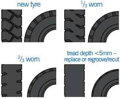 When to replace your forklift truck tyres